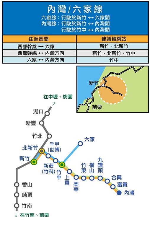 台鐵內灣/六家線 路線圖